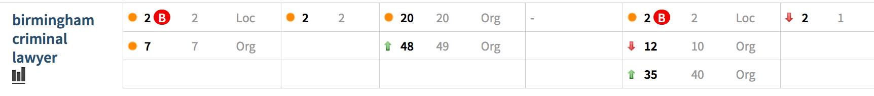 rankings-1