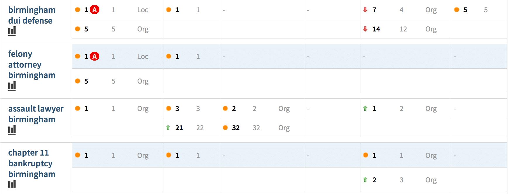 rankings-2