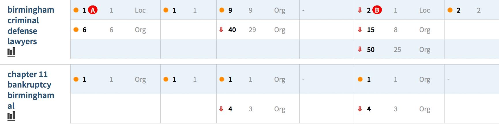 rankings-3