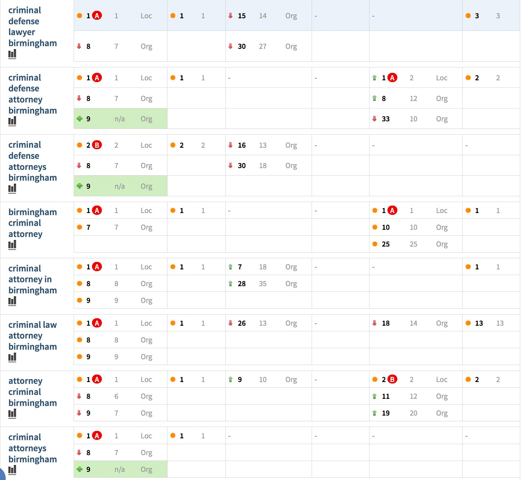rankings-4