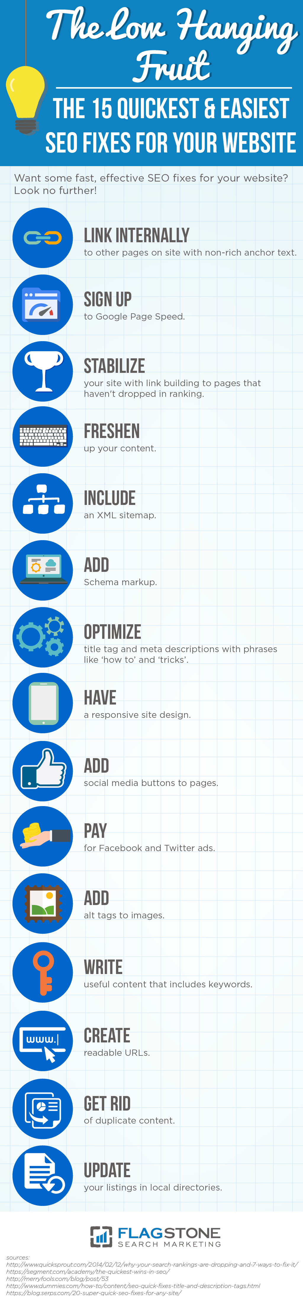infographic for fast easy seo fixes