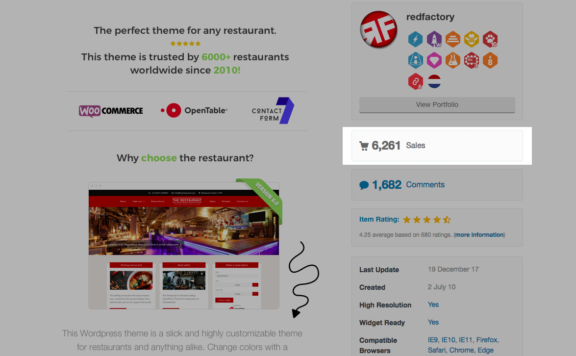 The Restaurant Example - Active Installs